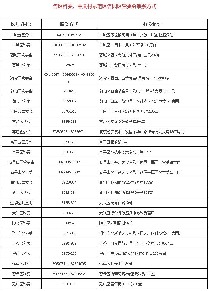 018年北京高新技術企業認定相關要求 含各部門聯系方式