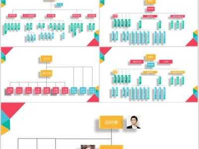 企幫幫小編詳談:注冊集團公司選擇哪種組織結構合適