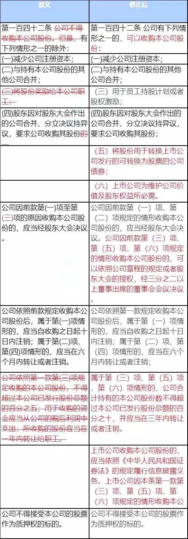 企��托【���:新公司法��又写蠹叶荚陉P�]的������}