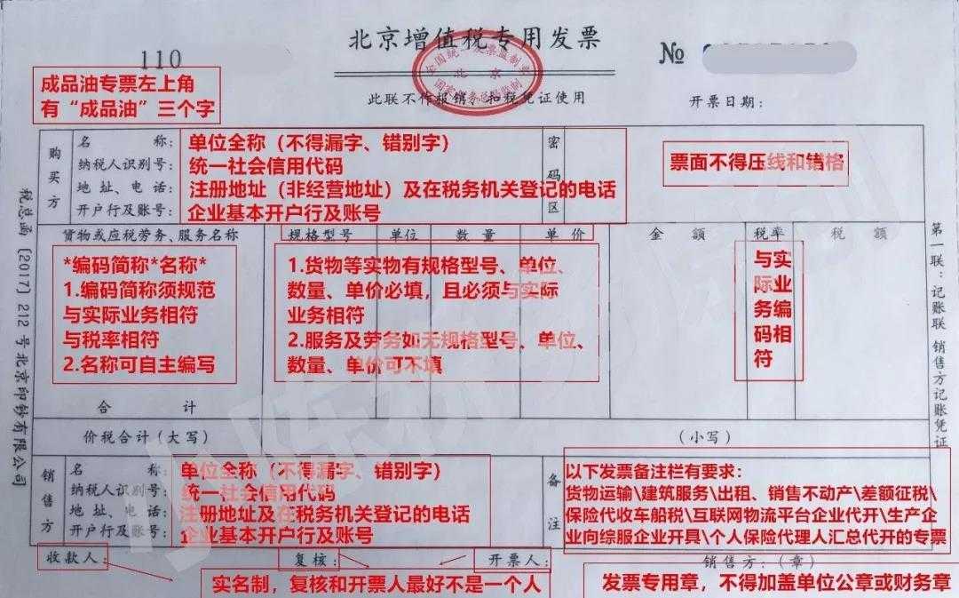 财政部关于统一全国财政电子票据式样和 财政机打票据式样的通知 财综〔2018〕72 号